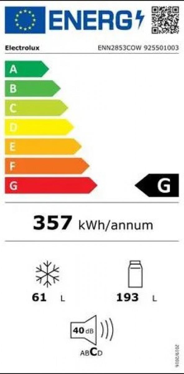 Energijski razred izdelka